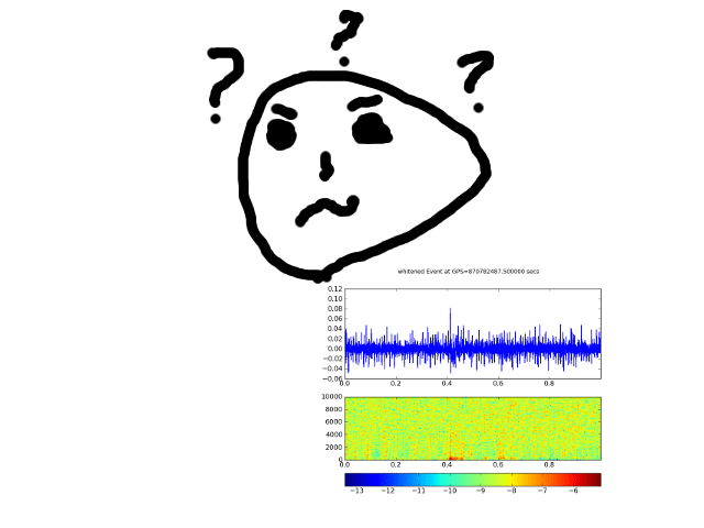 Curious about what Signal Processing is?